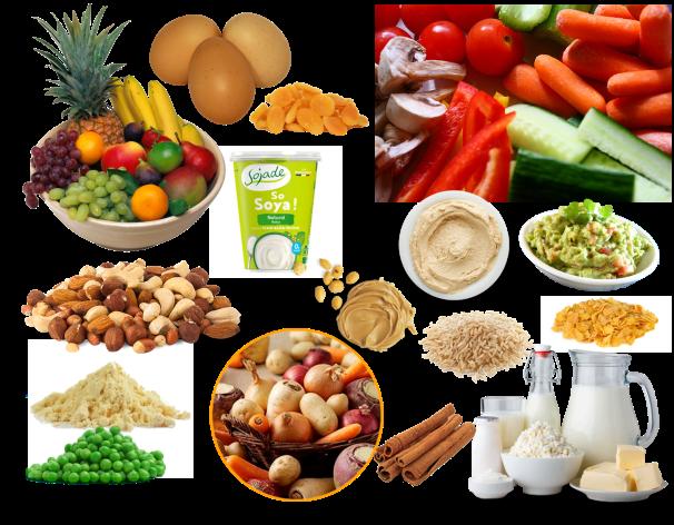 Lista de ingredientes